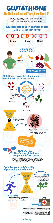 Glutathione infographic_Final
